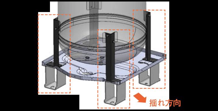 4本脚貯湯ユニット耐震設計イメージ