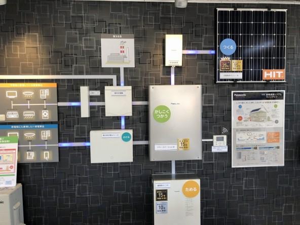 スマートハウスの電気の流れがひとめで分かる「体験型ショールーム」